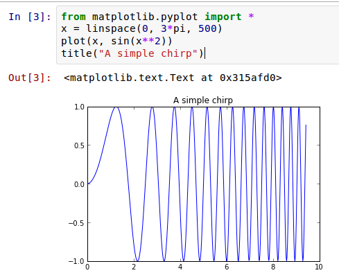A sample from the IPython Notebook introduction examples