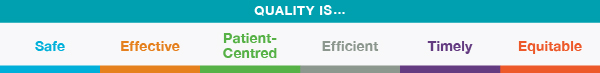 Quality is... Safe, Effective, Patient-Centred, Efficient, Timely and Equitable