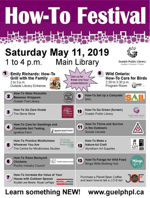 This is the poster advertising the Main Library's How-To Festival on Saturday May 11 2019 from 1 to 4 p.m. Details are available at http://guelphpl.libnet.info/event/1667762