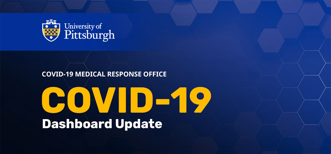 University of Pittsburgh COVID-19 Dashboard Update