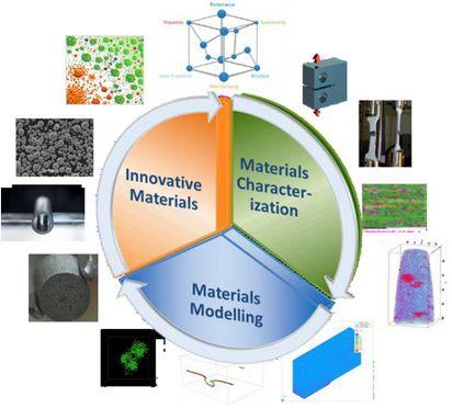 JP Nuclear Materials Infodays