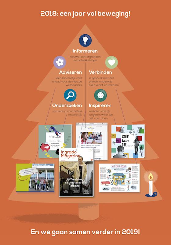 Kerstafbeelding met producten van Ingrado in 2018