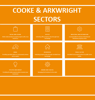 Cooke & Arkwright Sectors