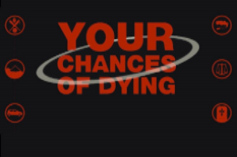 Your chances of dying by sport and activity