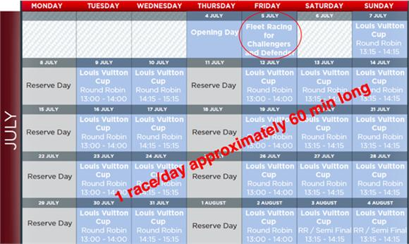 America's Cup Schedule - July 2013