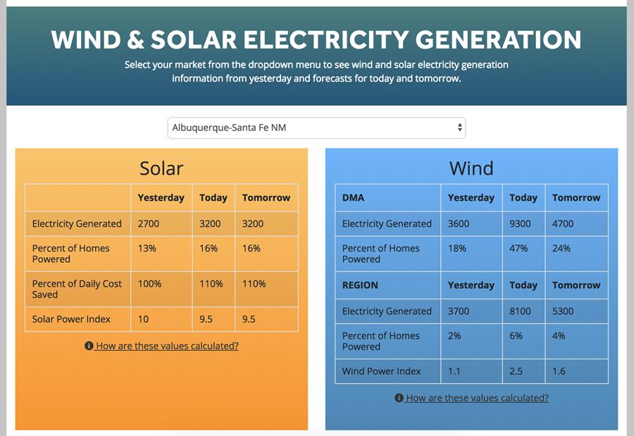 wind/solar tool