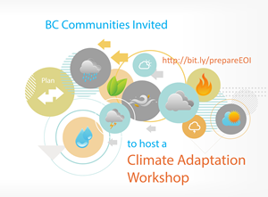 Climate Adaptation Workshop EOI