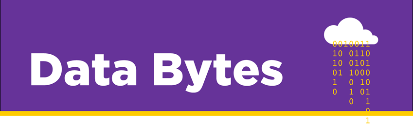 Communitech Data Bytes Newsletter