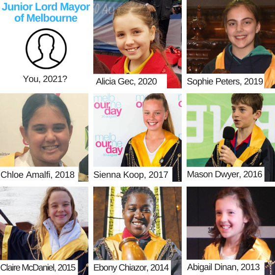 Junior Lord Mayor of Melbourne honour roll