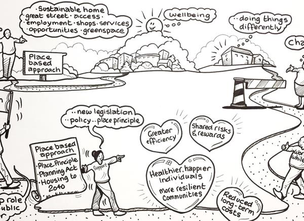 A black and white illustration explaining the place based approach, featuring people, buildings, paths and text bubbles