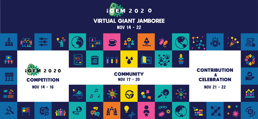 img: iGEM 2020 Virtual Giant Jamboree, Nov 14-22