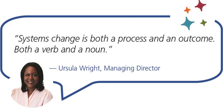 Ursula Wright, managing director