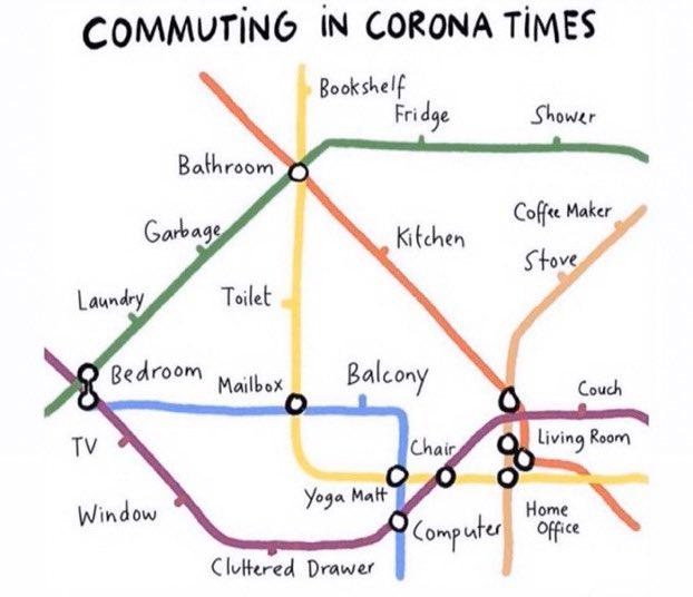 Commuting in corona times